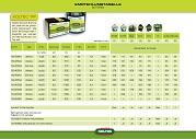 Batterie Beratungstabelle